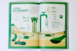 inphographie terra eco l eau du robinet