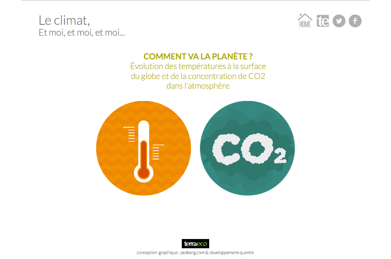 infographie climat terra eco